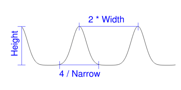 wave2