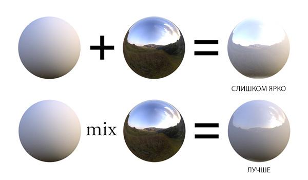 tex-tips9