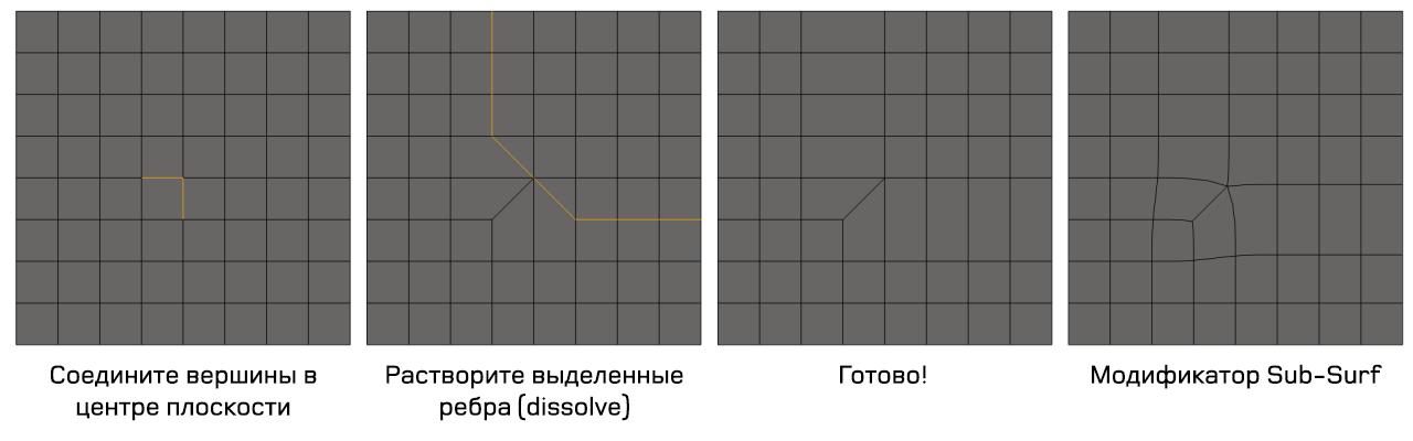 topology-2
