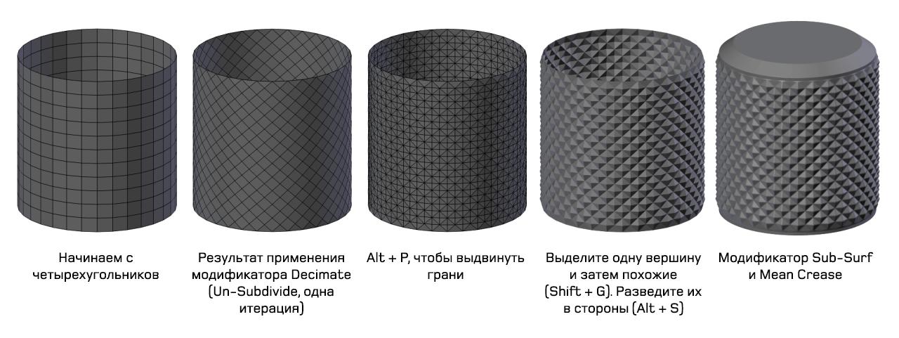 topology-4