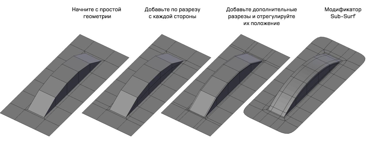 topology-8