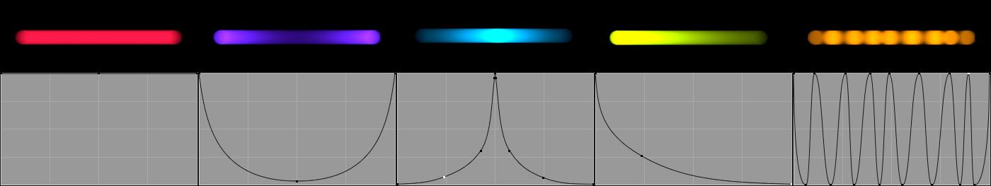blender-blur