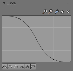 curve-forum