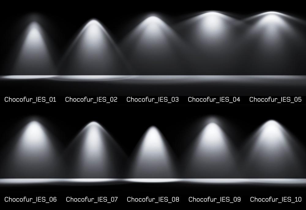 chocofur-IES