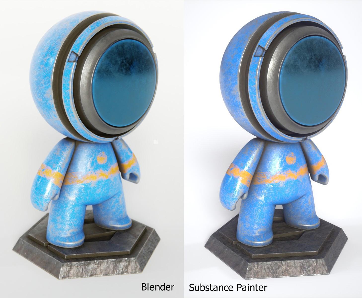 Blender 2 79 - Blender 3D