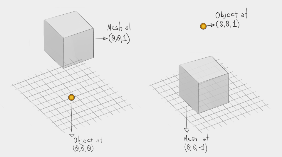 cubes-and-matrices-3