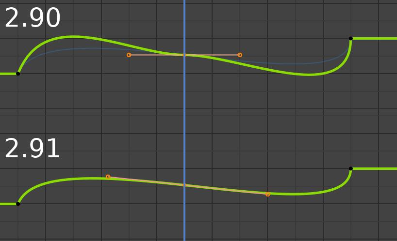 animation-fcurve-insert-keyframes
